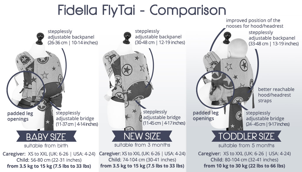"""fly-tai-carrier-comparison-differences_baby-size_new-size_toddler-size_EN_1_.jpg"""""""