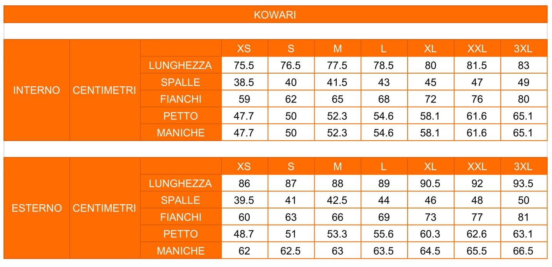 Kowari Size Guide